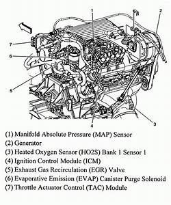 2006 Pontiac Grand Prix Engine Diagram