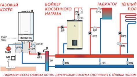 Тепловая мощность системы отопления