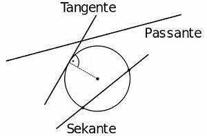 Tangente Berechnen : rechner kreis matheretter ~ Themetempest.com Abrechnung