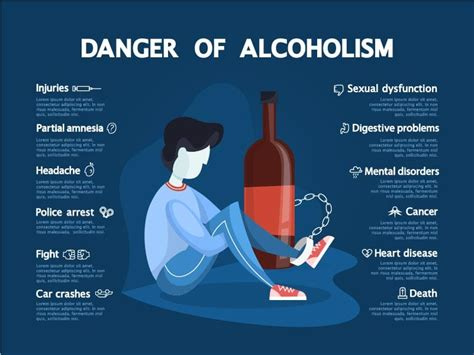 dangers  alcohol coalition recovery