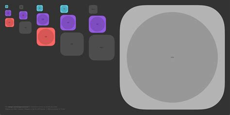 android app icon template my icon design workflow