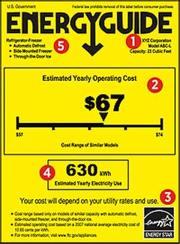 murphy s plumbing and heating energy labels david m murphy plumbing heating and gas
