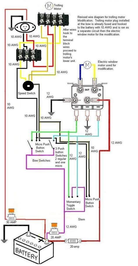 Trolling Motor Wiring Diagram Impremedia