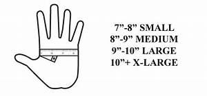 Surgical Glove Size Guide