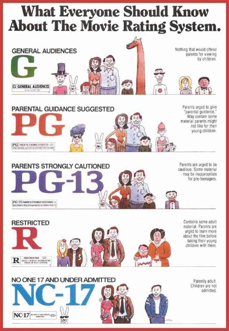 ratings explained      rated pg