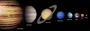 Planets To Scale Printable - Pics about space