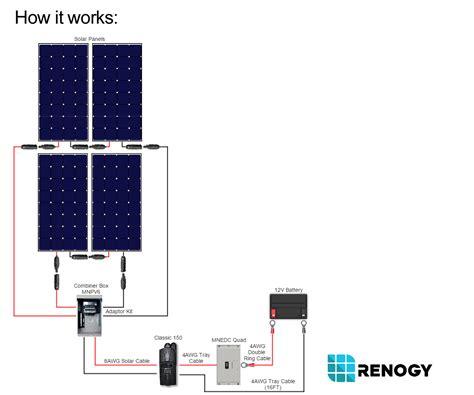 12v Cabin Wiring Diagram by 1200 Watt 12 Volt Polycrystalline Cabin Kit Renogy Solar