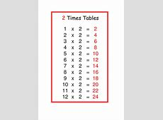 Time Tables Charts for Children Activity Shelter