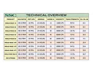 Read book spi color chart spi lighting performance