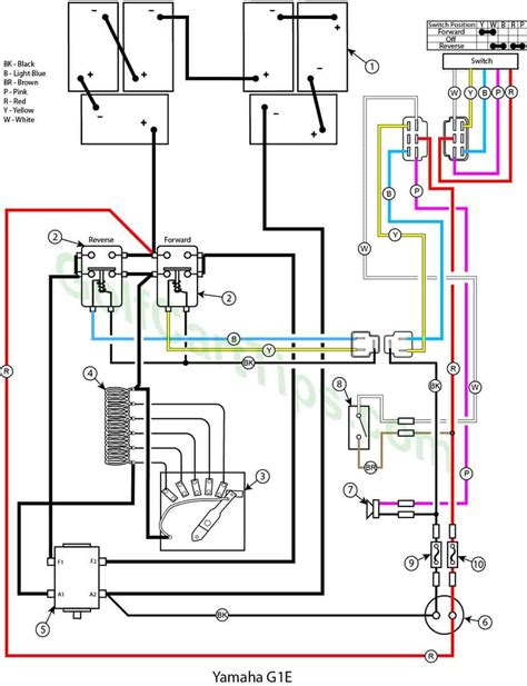 yamaha g1a and g1e wiring troubleshooting diagrams 1979 89 golf cart tips