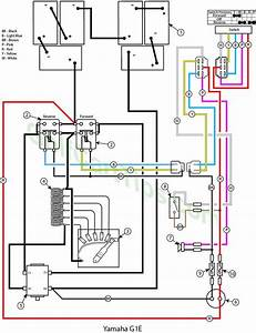 Yamaha G1a And G1e Wiring Troubleshooting Diagrams 1979