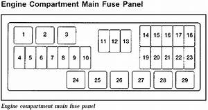 Fuse Diagram Don U0026 39 T Have The List Or Diagram For The Fuse