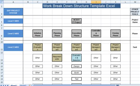 Wbs Template Work Breakdown Structure Template Excel Exceltemple