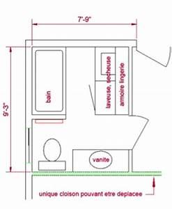 Plan Petite Salle De Bain : petite salle de bain deviendra grande blogue de via capitale ~ Preciouscoupons.com Idées de Décoration