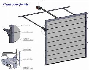rehausses de portes de garage sectionnelles les With porte de garage sectionnelle en kit