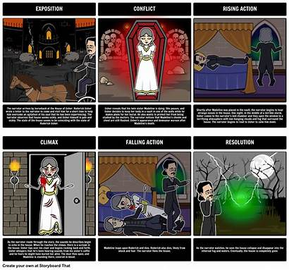 Masque Plot Diagram Death Usher Fall Storyboard