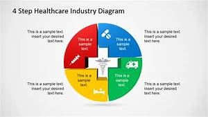 4 Step Healthcare Diagram Template For Powerpoint