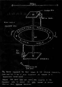 Black Hole House Images: Black Hole Equation