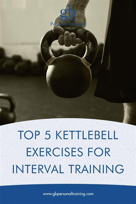 kettlebell interval exercises training hiit received inspired following email been today