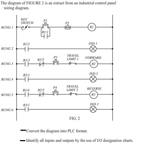 Homework Wiring Diagram by Solved The Diagram Of Figure 2 Is An Extract From An Indu