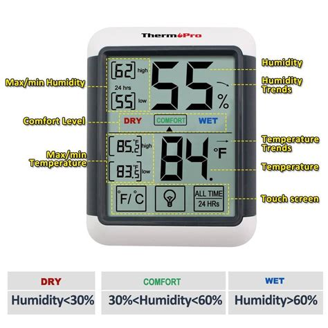 thermopro tp  digital indoor temperature  humidity
