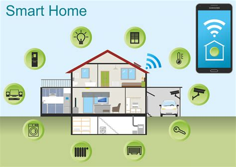 is your home smart start working on your security