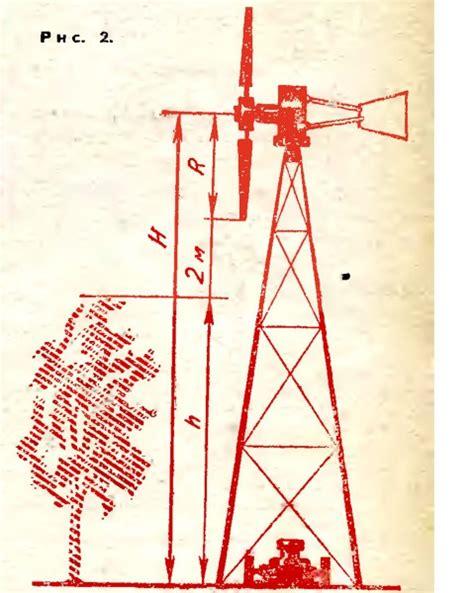 Расчет выработки энергии ветрогенератором