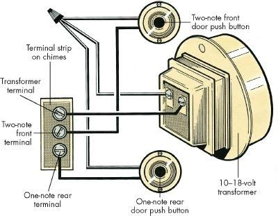 Nutone Doorbell Wiring Diagram  Wiring Diagram And
