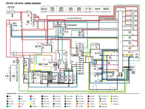 85 Xv700 Wiring Diagram by Virago Wiring Diagram Webtor Me