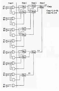 2 Bit Comparator Logic Diagram