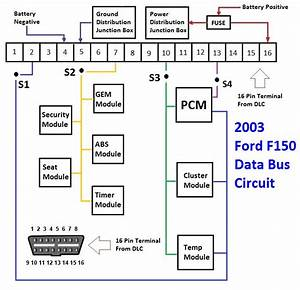 Ford F 150 Dlc Wire Schematic