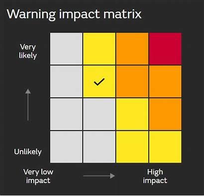 Warning Warnings Weather Yellow Met Office Matrix