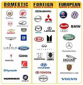 WORLD OF CARS: BRAND LOGOS OF CARS