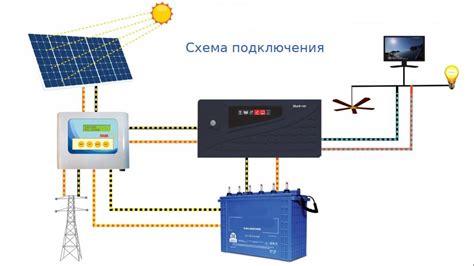 Что можно запитать от солнечной батареи