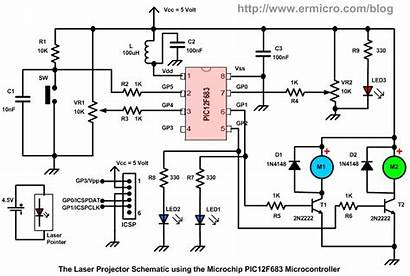 Projector Laser Microcontroller Using Simple Own Microchip
