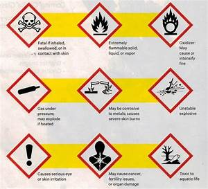 17 best images about ghs solutions on pinterest supply for Chemical labeling system