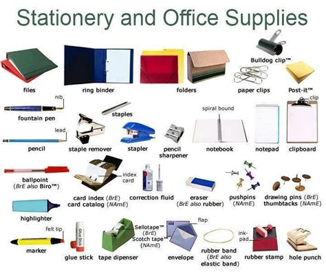 Office Supplies Used by Stationery For Office Use