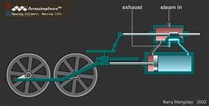 Steam Engine Gif