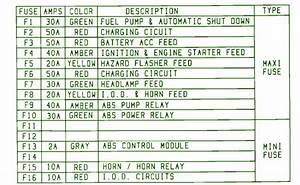 31 1994 Jeep Wrangler Wiring Diagram
