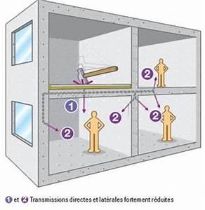 Isolation Phonique Plancher Bois Existant : isolation phonique des bruits de choc ou impact ~ Edinachiropracticcenter.com Idées de Décoration