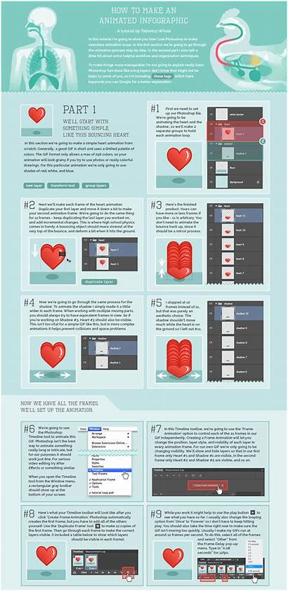 Infographic Animated Infographics Photoshop Gifs Animation Tutorial