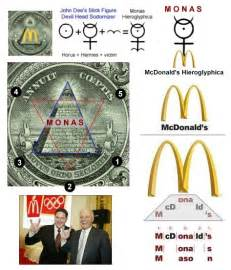Illuminati Symbols And Meanings The Open Scroll Monas Meaning Of Mcdonald S