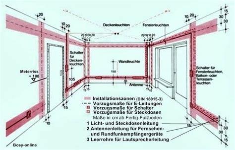 steckdosen im bad installationszonen elektroinstallation badezimmer steckdosen masse badezimmer