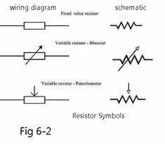 Electrical Components Wiring Diagram : electrical circuit symbols electronics components gcse ~ A.2002-acura-tl-radio.info Haus und Dekorationen
