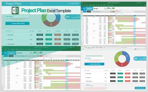 Project Template Project Plan Template Single Project With Project Plan