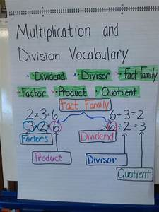 Multiplication And Division Vocabulary Anchor Chart  With