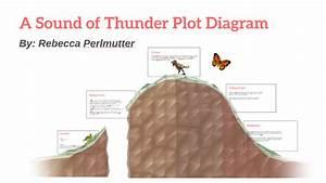 A Sound Of Thunder Plot Diagram By Rebecca P On Prezi