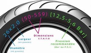 Changer De Taille De Pneu : taille pneu v lo quels pneus pour mon v lo ~ Gottalentnigeria.com Avis de Voitures
