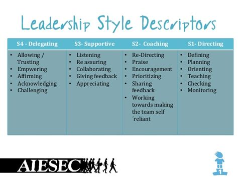 coaching visit lead situational leadership