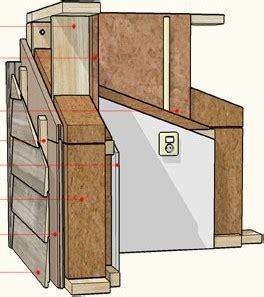 houten huis constructie 5 keer hout als constructie voor je huis je eigen huis